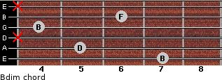 Bdim for guitar on frets 7, 5, x, 4, 6, x