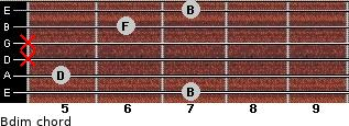 Bdim for guitar on frets 7, 5, x, x, 6, 7