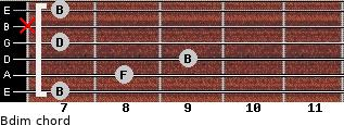 Bdim for guitar on frets 7, 8, 9, 7, x, 7