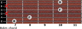 Bdim for guitar on frets 7, 8, x, 10, x, 10