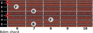 Bdim for guitar on frets 7, 8, x, 7, 6, x