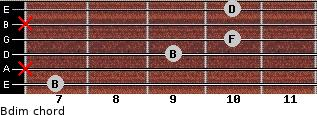 Bdim for guitar on frets 7, x, 9, 10, x, 10