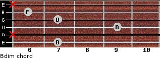 Bdim for guitar on frets 7, x, 9, 7, 6, x