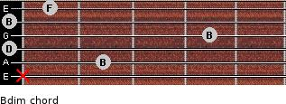 Bdim for guitar on frets x, 2, 0, 4, 0, 1