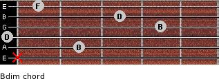 Bdim for guitar on frets x, 2, 0, 4, 3, 1