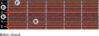 Bdim for guitar on frets x, 2, 0, x, 0, 1