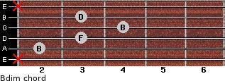 Bdim for guitar on frets x, 2, 3, 4, 3, x