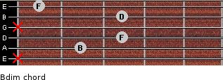 Bdim for guitar on frets x, 2, 3, x, 3, 1