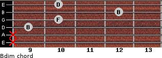 Bdim for guitar on frets x, x, 9, 10, 12, 10