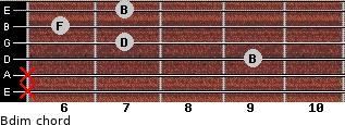 Bdim for guitar on frets x, x, 9, 7, 6, 7