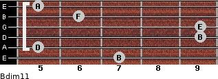 Bdim11 for guitar on frets 7, 5, 9, 9, 6, 5
