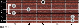 Bdim11 for guitar on frets 7, 7, 3, 4, 3, 5
