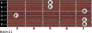 Bdim11 for guitar on frets 7, 7, 3, 7, 5, 5