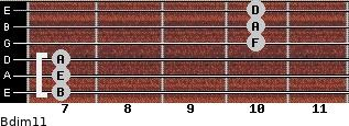 Bdim11 for guitar on frets 7, 7, 7, 10, 10, 10
