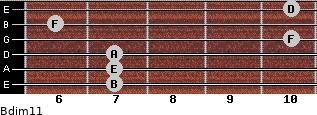 Bdim11 for guitar on frets 7, 7, 7, 10, 6, 10