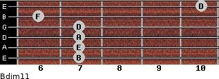 Bdim11 for guitar on frets 7, 7, 7, 7, 6, 10