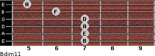Bdim11 for guitar on frets 7, 7, 7, 7, 6, 5