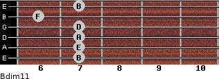 Bdim11 for guitar on frets 7, 7, 7, 7, 6, 7