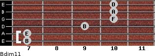 Bdim11 for guitar on frets 7, 7, 9, 10, 10, 10