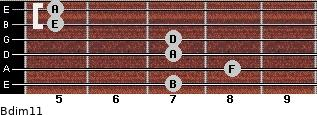 Bdim11 for guitar on frets 7, 8, 7, 7, 5, 5