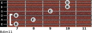 Bdim11 for guitar on frets 7, 8, 7, 9, 10, 10