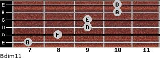 Bdim11 for guitar on frets 7, 8, 9, 9, 10, 10