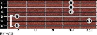Bdim13 for guitar on frets 7, 11, 7, 10, 10, 10
