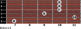 Bdim13 for guitar on frets 7, 11, 9, 10, 10, 10
