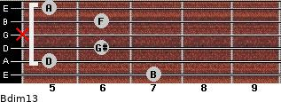 Bdim13 for guitar on frets 7, 5, 6, x, 6, 5