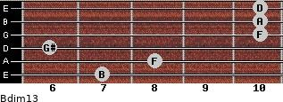 Bdim13 for guitar on frets 7, 8, 6, 10, 10, 10