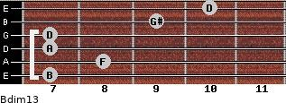 Bdim13 for guitar on frets 7, 8, 7, 7, 9, 10