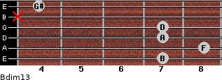 Bdim13 for guitar on frets 7, 8, 7, 7, x, 4