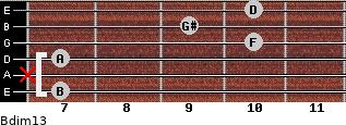 Bdim13 for guitar on frets 7, x, 7, 10, 9, 10