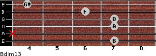 Bdim13 for guitar on frets 7, x, 7, 7, 6, 4