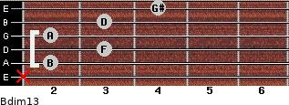 Bdim13 for guitar on frets x, 2, 3, 2, 3, 4