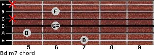 Bdim7 for guitar on frets 7, 5, 6, x, 6, x