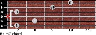 Bdim7 for guitar on frets 7, 8, x, 7, 9, 10
