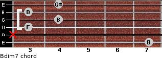 Bdim7 for guitar on frets 7, x, 3, 4, 3, 4
