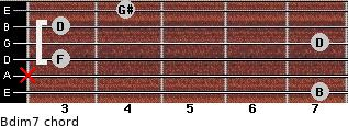 Bdim7 for guitar on frets 7, x, 3, 7, 3, 4