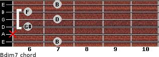 Bdim7 for guitar on frets 7, x, 6, 7, 6, 7