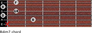 Bdim7 for guitar on frets x, 2, 0, 1, 0, 1