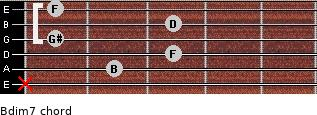 Bdim7 for guitar on frets x, 2, 3, 1, 3, 1