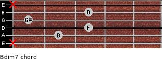 Bdim7 for guitar on frets x, 2, 3, 1, 3, x