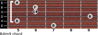 Bdim9 for guitar on frets 7, 5, 9, 6, 6, 5
