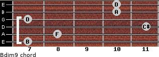 Bdim9 for guitar on frets 7, 8, 11, 7, 10, 10