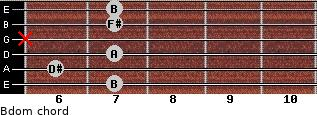 Bdom for guitar on frets 7, 6, 7, x, 7, 7