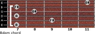 Bdom for guitar on frets 7, 9, 7, 8, 7, 11