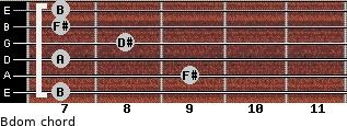 Bdom for guitar on frets 7, 9, 7, 8, 7, 7