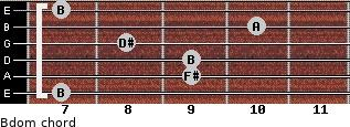 Bdom for guitar on frets 7, 9, 9, 8, 10, 7