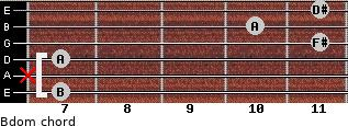 Bdom for guitar on frets 7, x, 7, 11, 10, 11